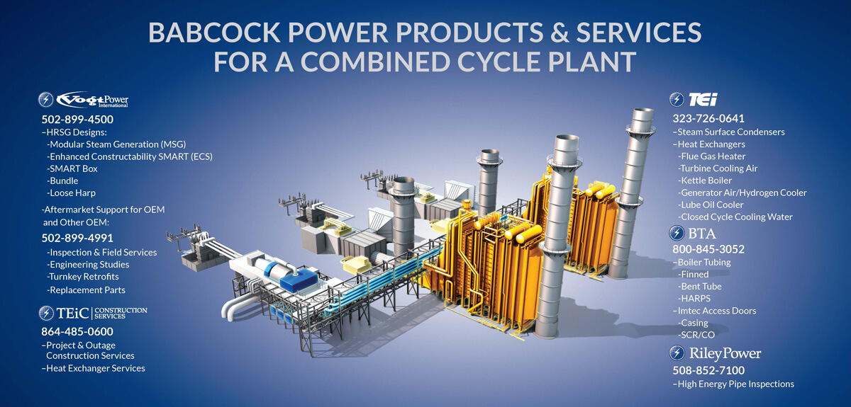 combined cycle power plant products and services offered by Babcock Power