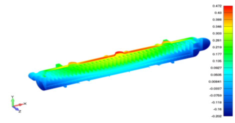 fea analysis for heat transfer